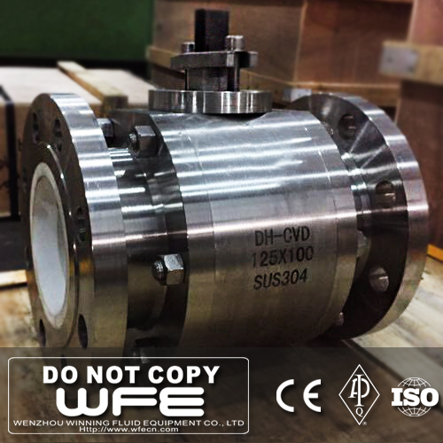 Forged Stainless Steel Ceramic Ball Valve