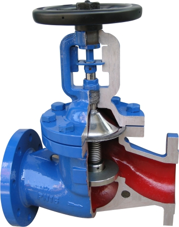 DIN Flanged Bellows Sealed Globe Valve